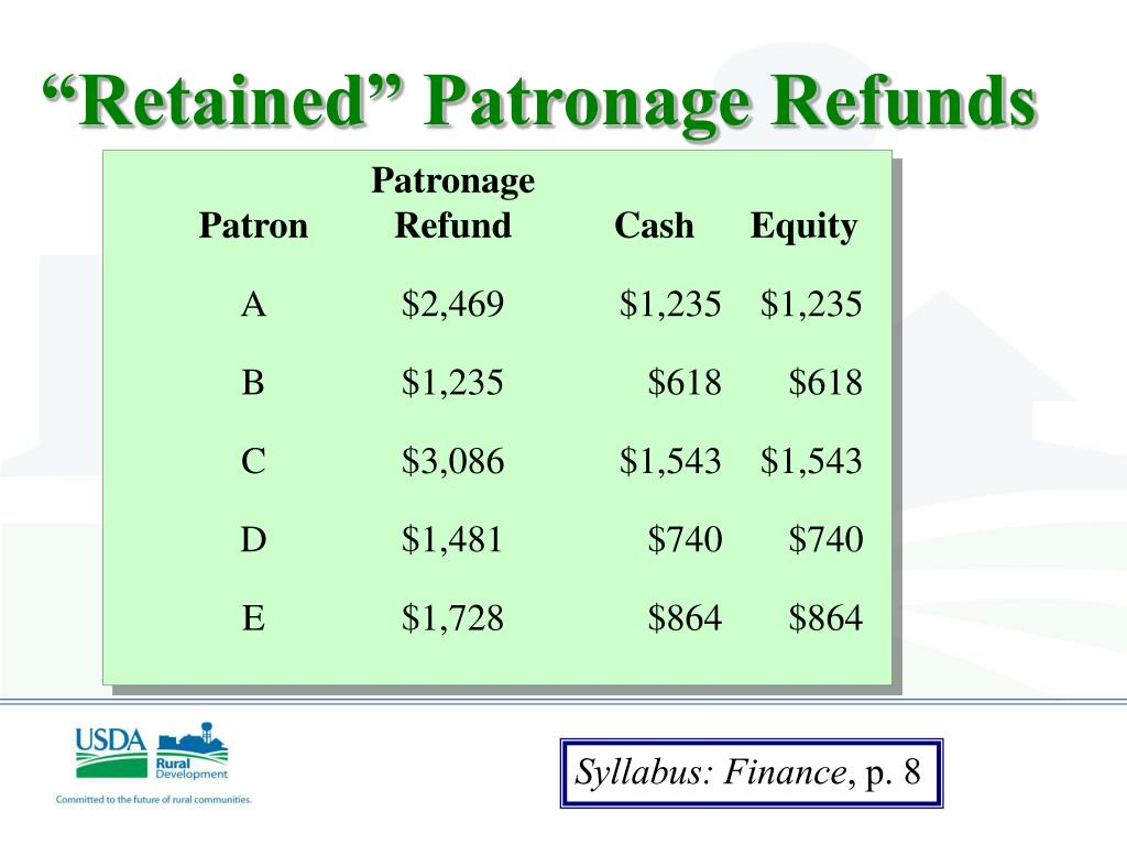 """Retained"" Patronage Refunds"