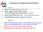 overview of programming process