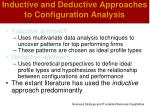 inductive and deductive approaches to configuration analysis