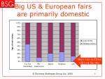 big us european fairs are primarily domestic