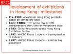 development of exhibitions in hong kong milestones