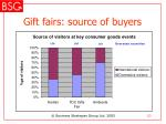 gift fairs source of buyers