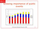 growing importance of public events