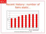 recent history number of fairs static
