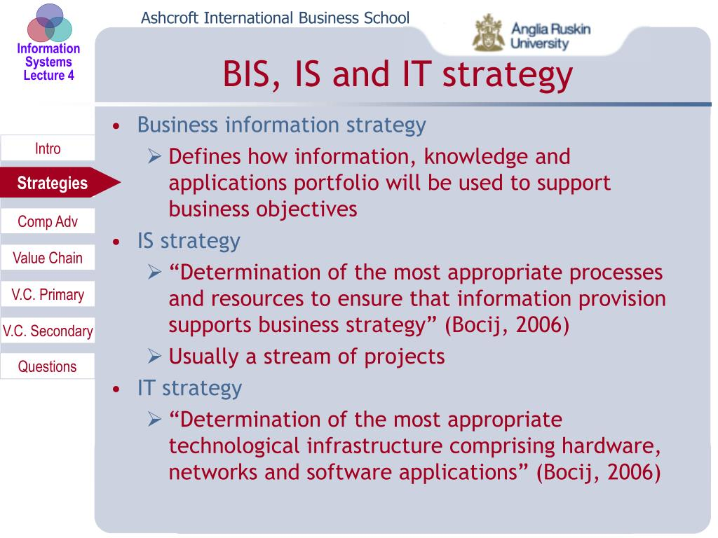 BIS, IS and IT strategy
