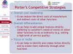 porter s competitive strategies