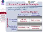 porter s competitive strategies15