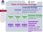 types of business strategy