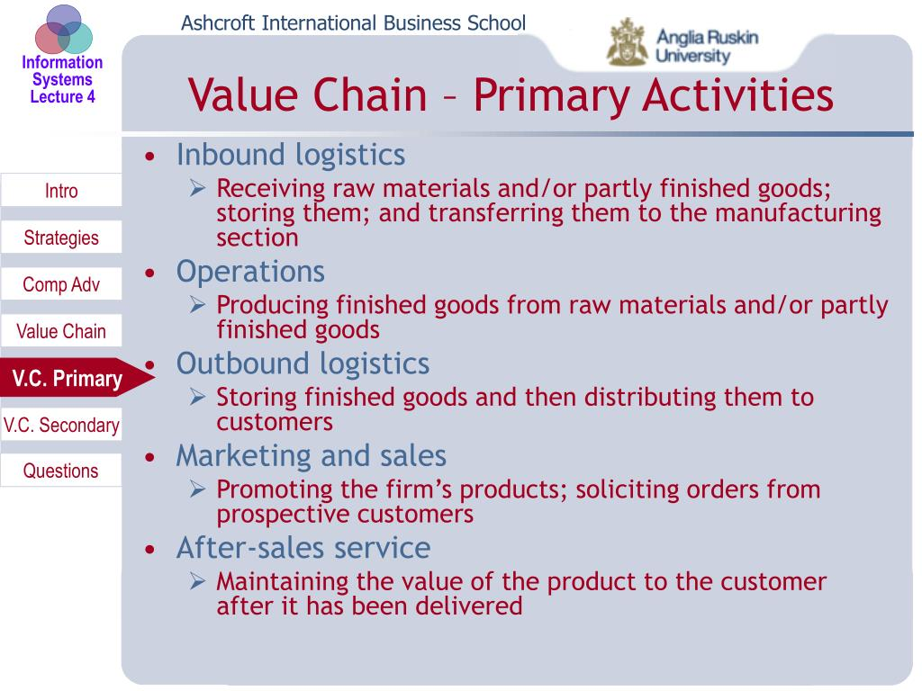 Value Chain – Primary Activities