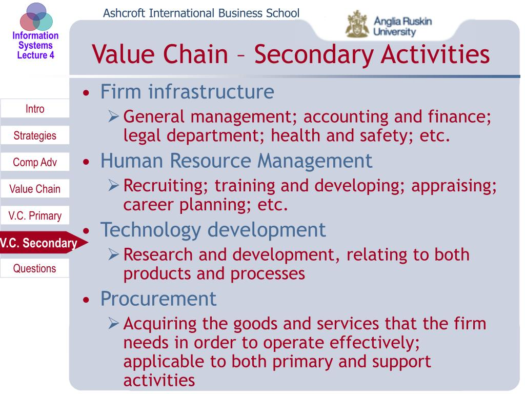Value Chain – Secondary Activities