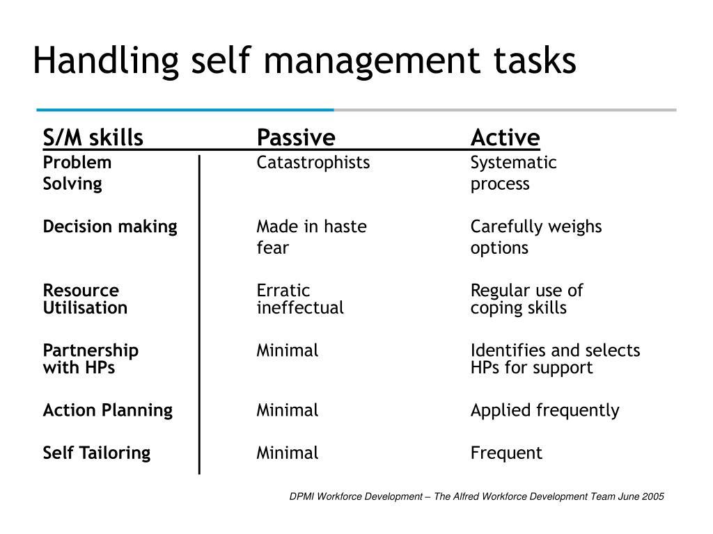 Handling self management tasks