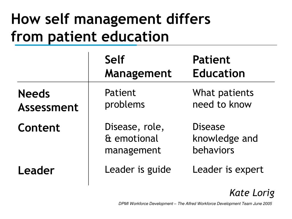 How self management differs