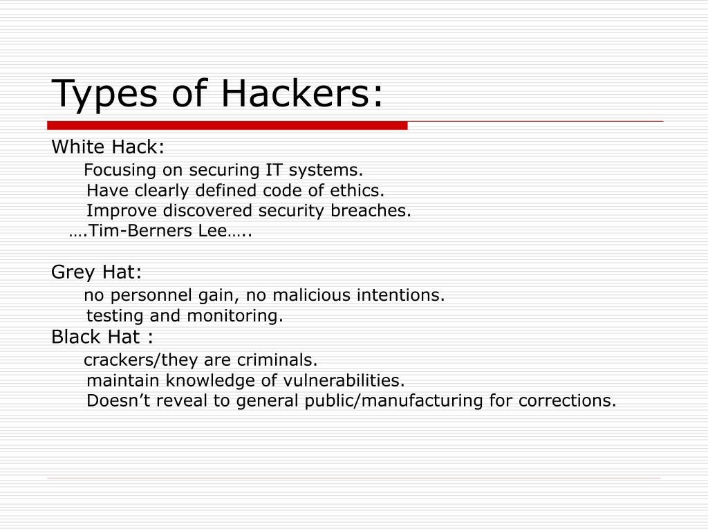 Types of Hackers: