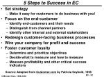 5 steps to success in ec