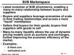 b2b marketspace