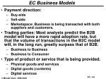 ec business models64