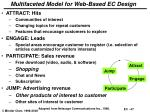 multifaceted model for web based ec design