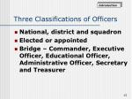 three classifications of officers