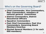 who s on the governing board