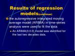 results of regression models continue