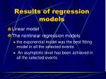 results of regression models
