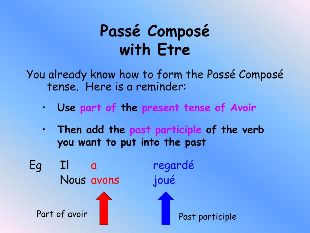 pass compos with etre l.