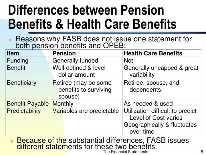 health care benefits These benefits are intended to provide you and your eligible dependents with the fullest possible protection that can be purchased with the available funding  for information about form 1095-b, please contact your health care provider directly learn more about form 1095-c.