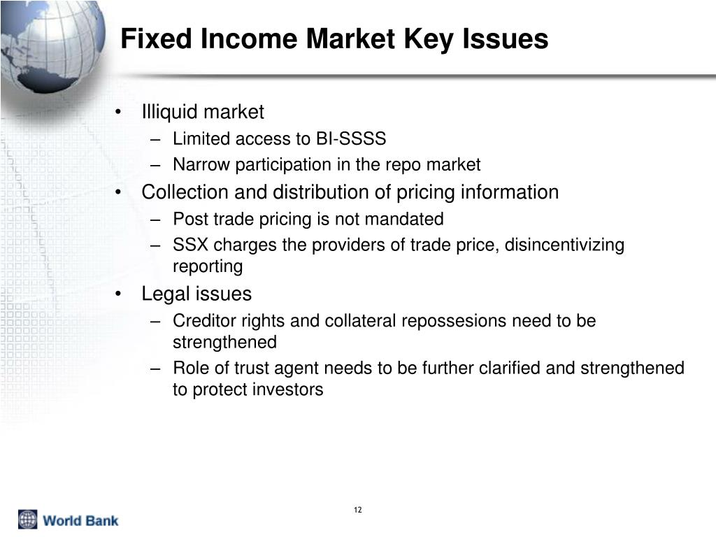 Fixed Income Market Key Issues