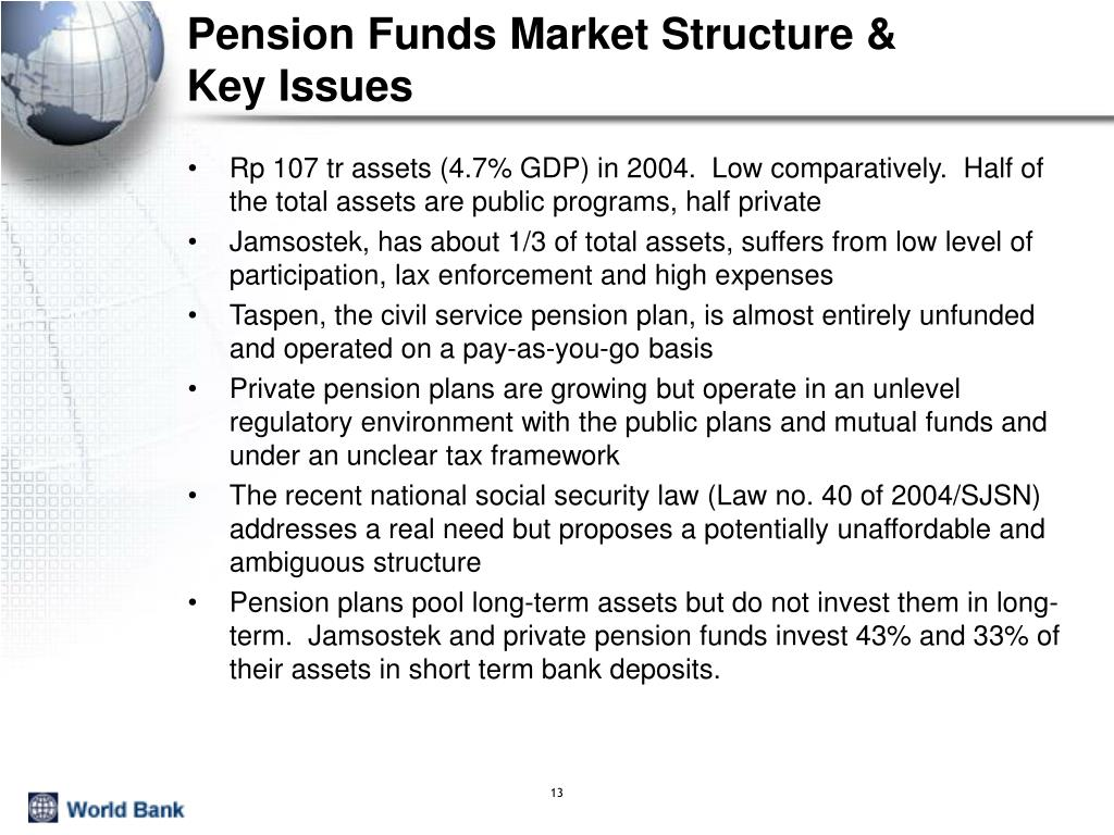 Pension Funds Market Structure &