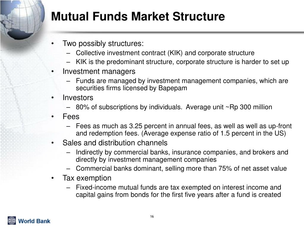 Mutual Funds Market Structure