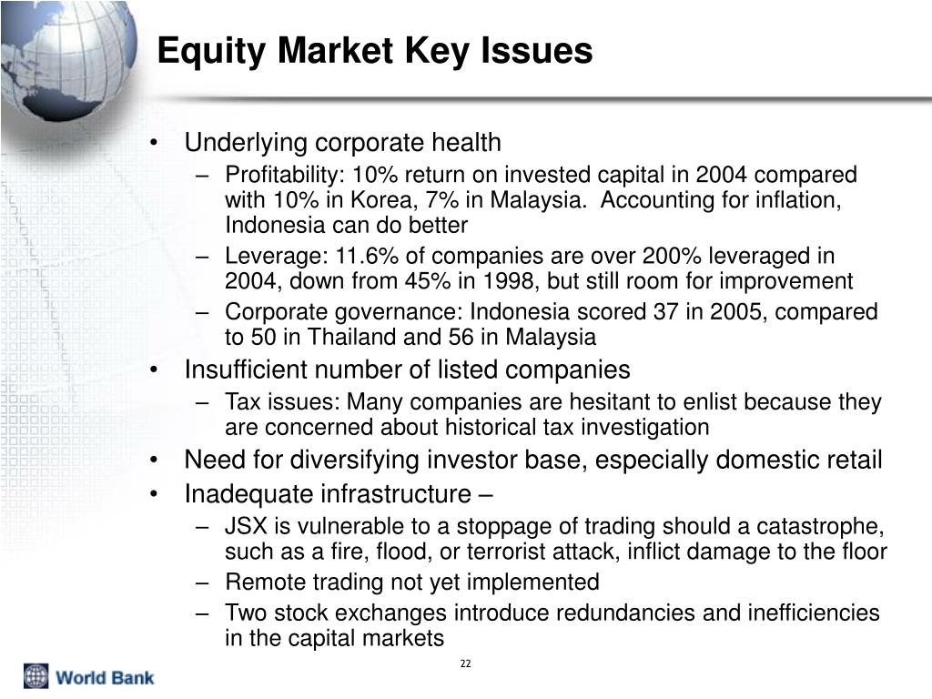 Equity Market Key Issues
