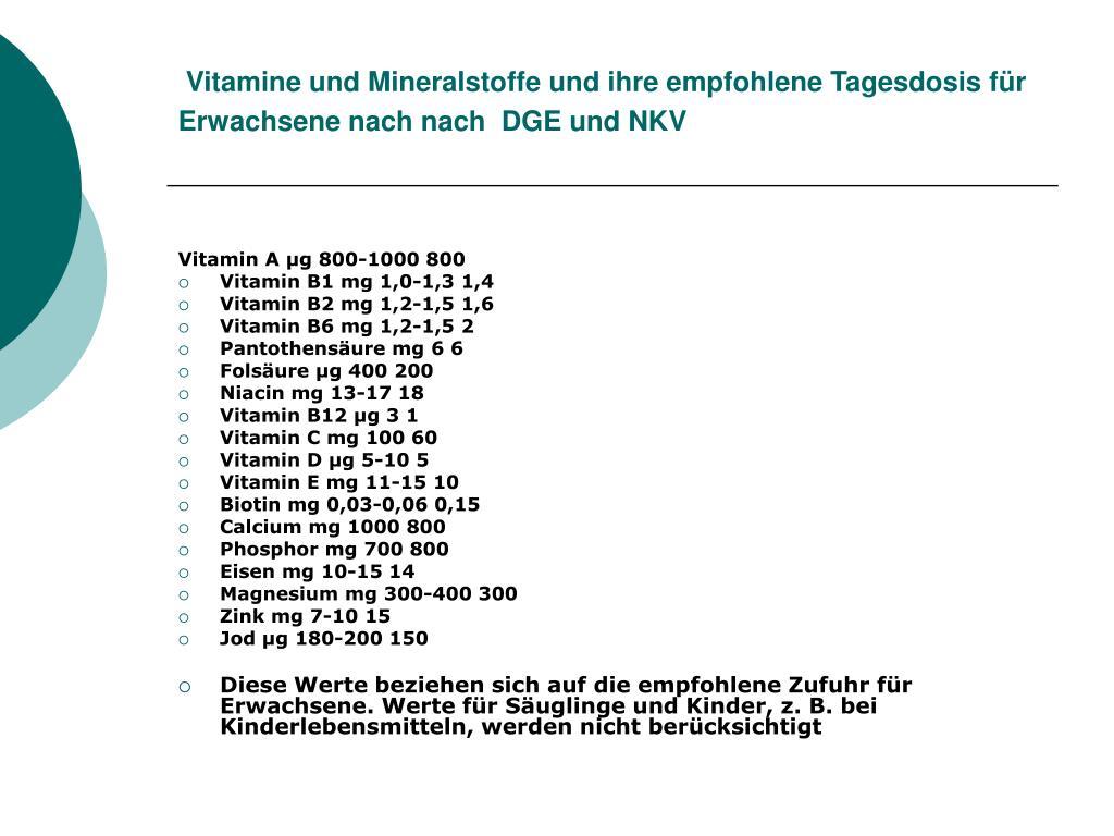 Vitamine und Mineralstoffe und ihre empfohlene Tagesdosis für
