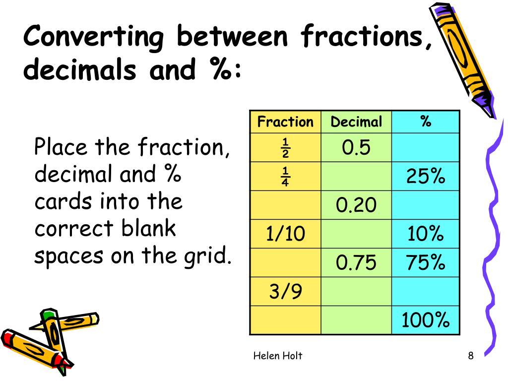 Converting between fractions, decimals and %: