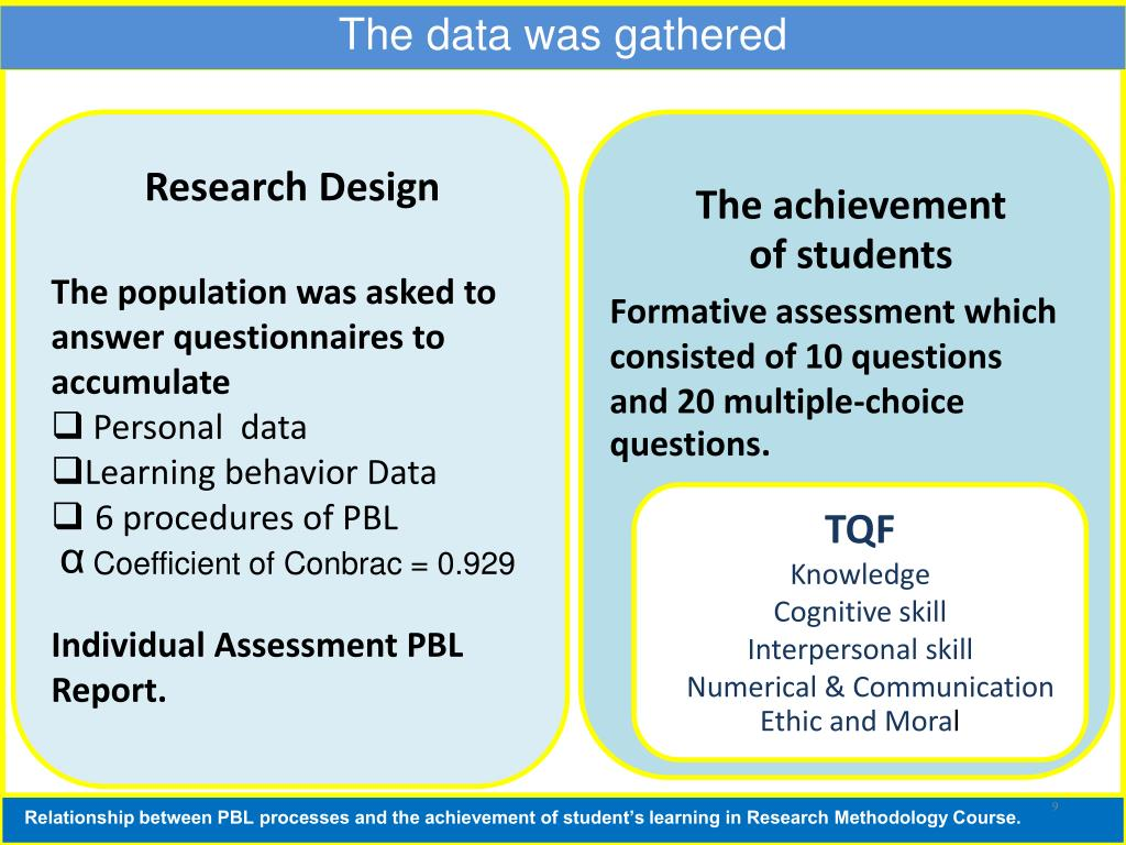 PPT - Relationship between problem-based learning: PBL processes and