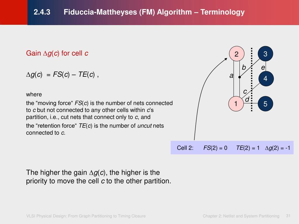 2.4.3Fiduccia-Mattheyses (FM) Algorithm – Terminology