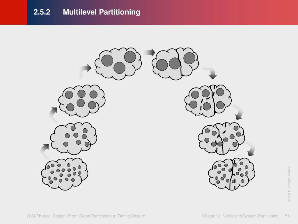 2.5.2Multilevel Partitioning