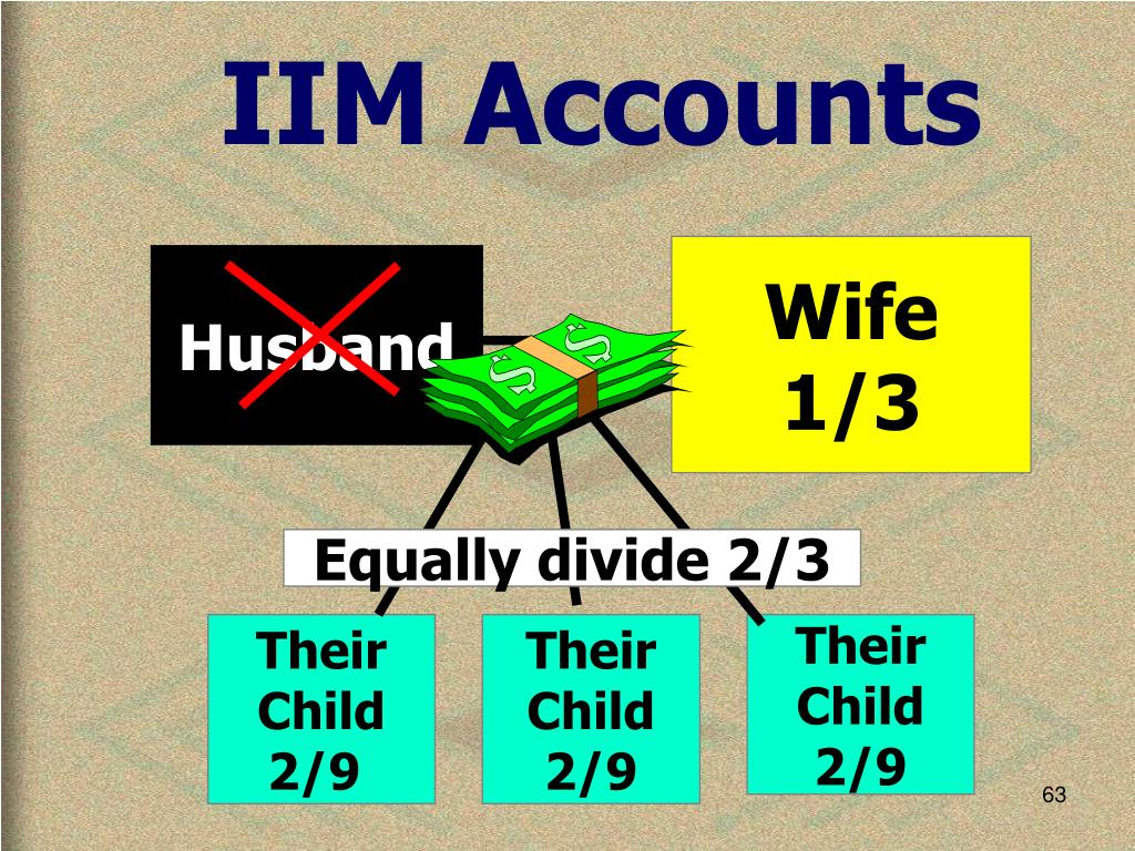 IIM Accounts