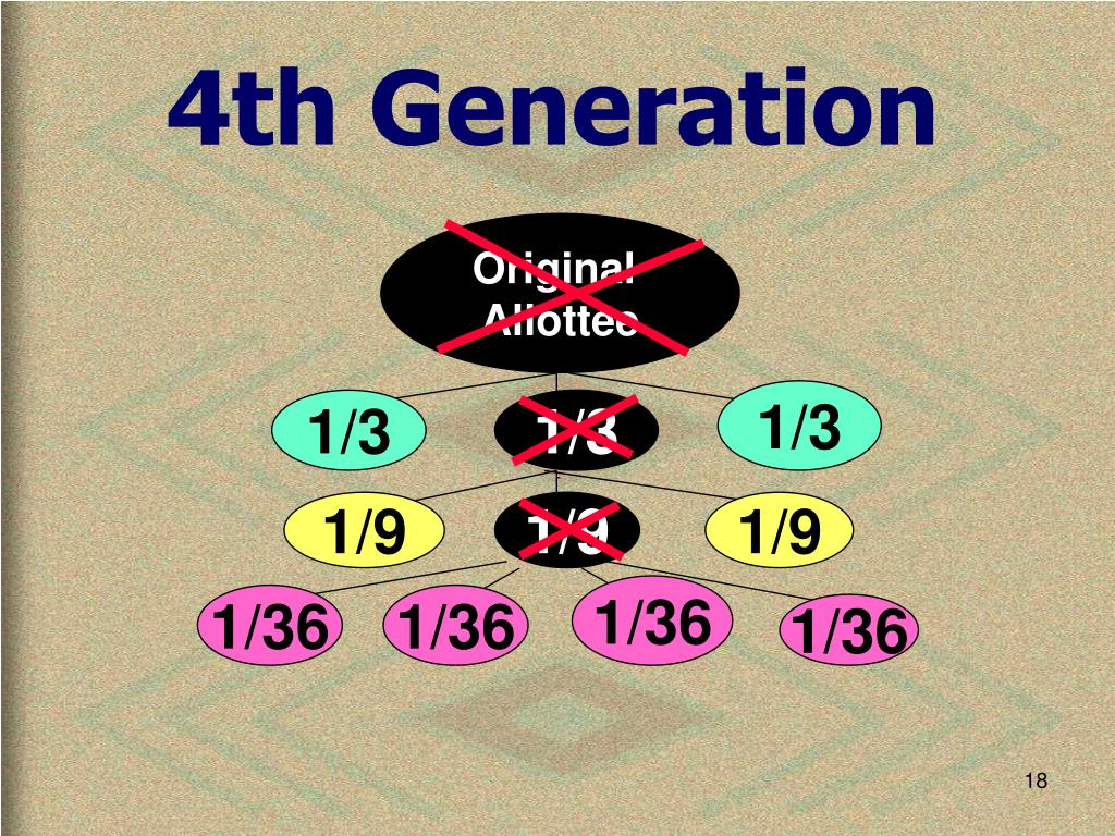 4th Generation