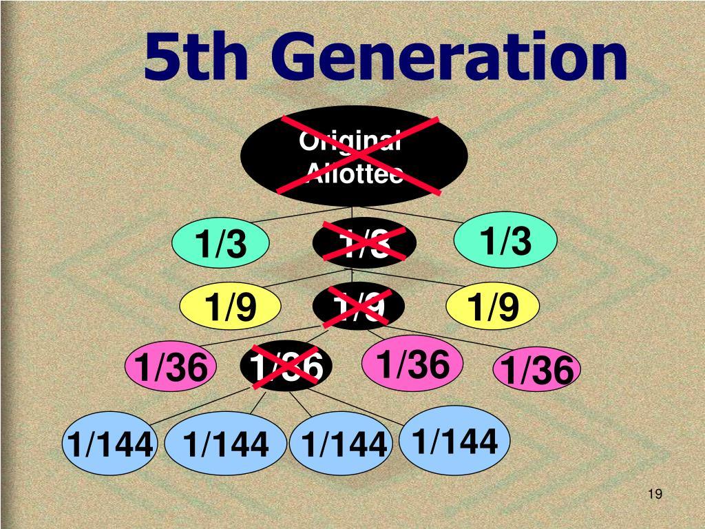 5th Generation