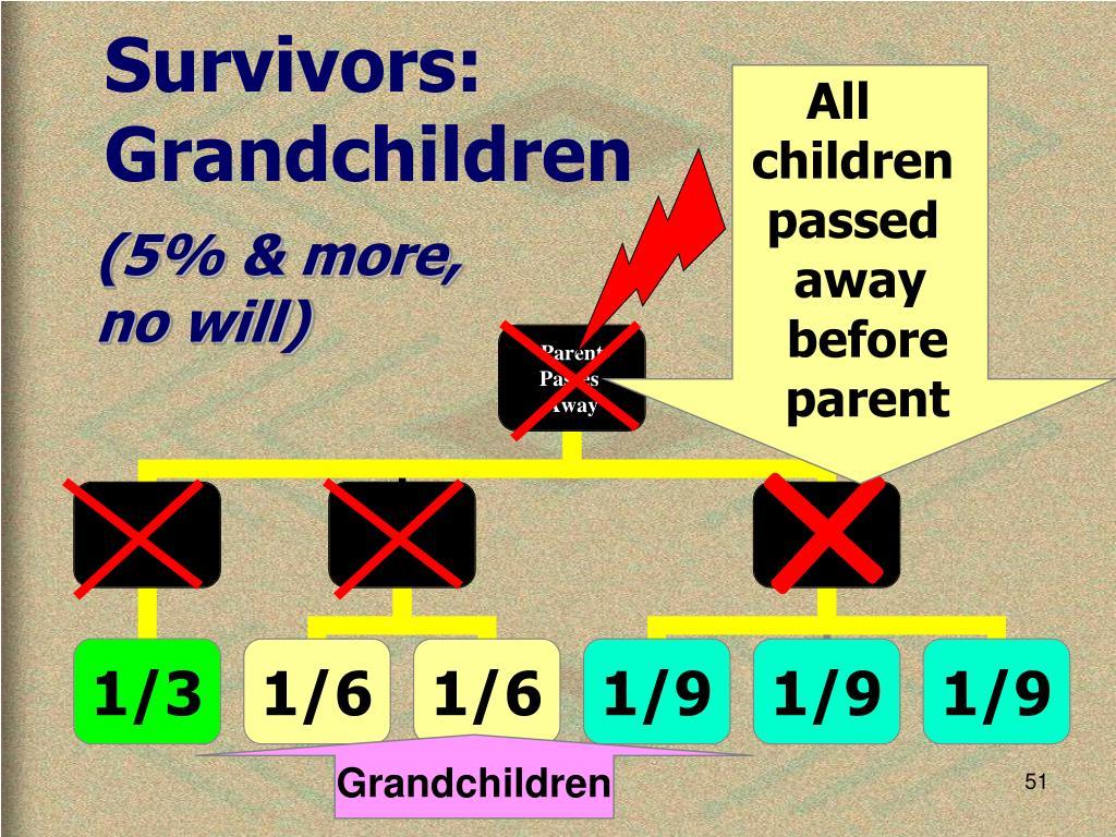 Survivors:  Grandchildren