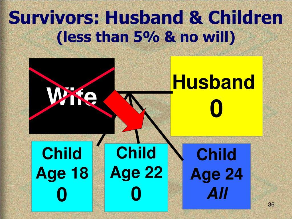 Survivors: Husband & Children