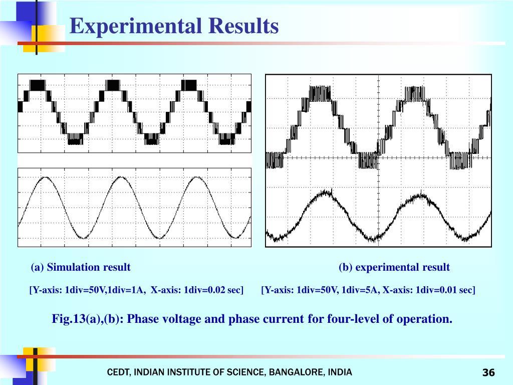 (a) Simulation result                                                                         (b) experimental result