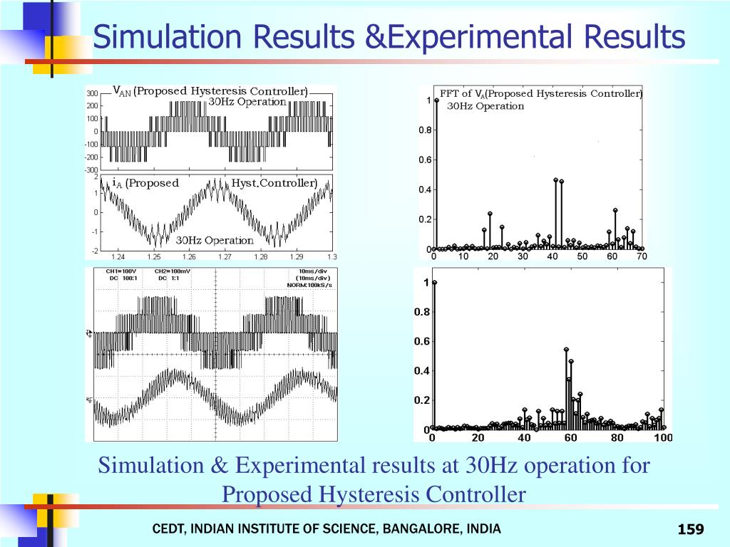 Simulation Results &Experimental Results