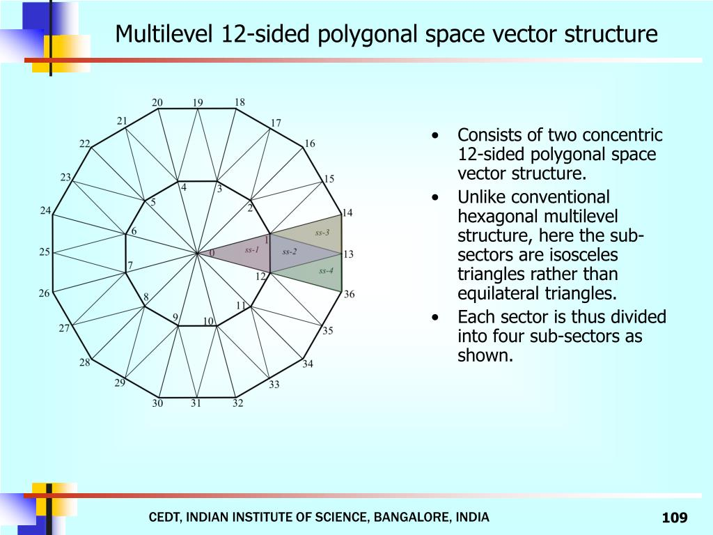 Multilevel 12-sided polygonal space vector structure