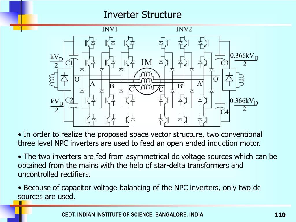 Inverter Structure