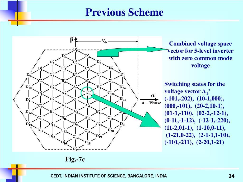 Previous Scheme
