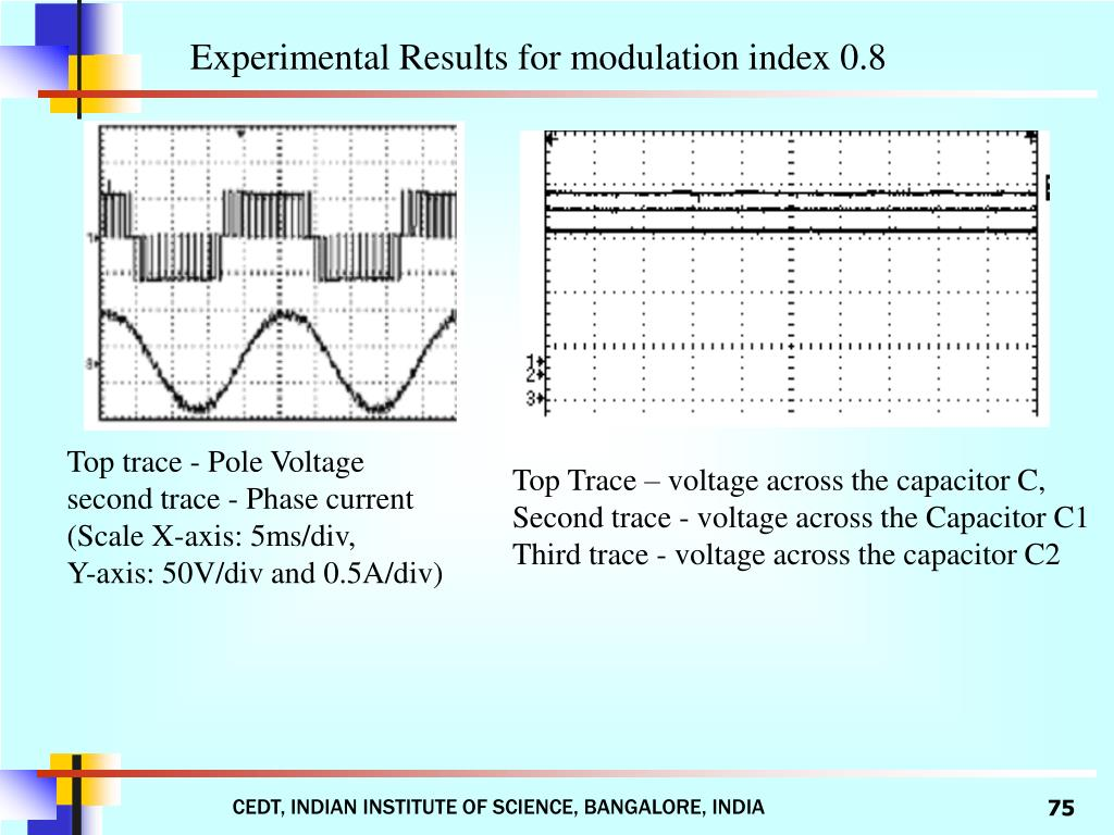 Experimental Results for modulation index 0.8