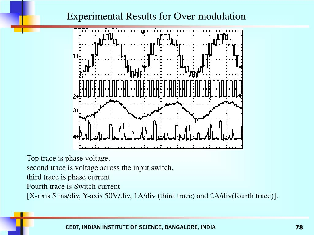 Experimental Results for Over-modulation