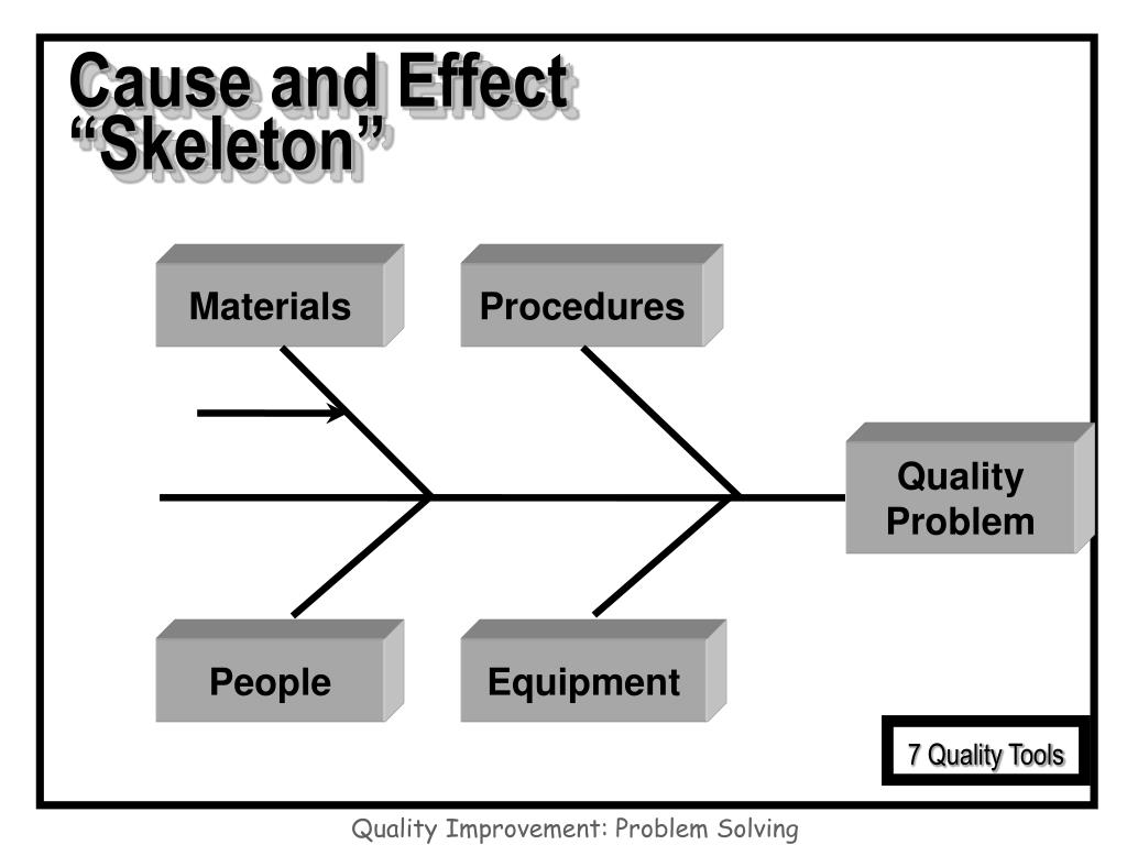 """Cause and Effect """"Skeleton"""""""