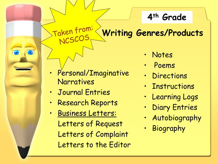 Writing genres products